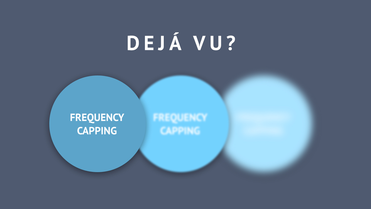 frequency capping