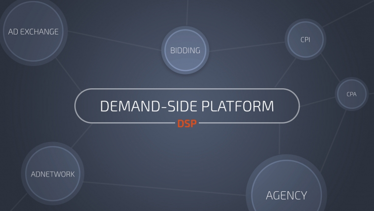 Demand Side Platforms (DSP) explained