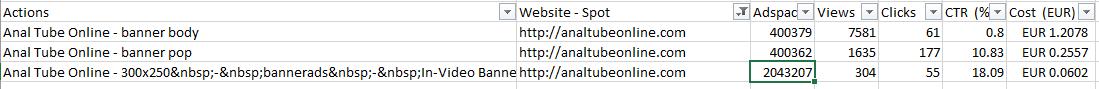 статистика форматов ero ads