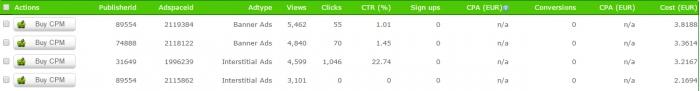CPM страница результатов