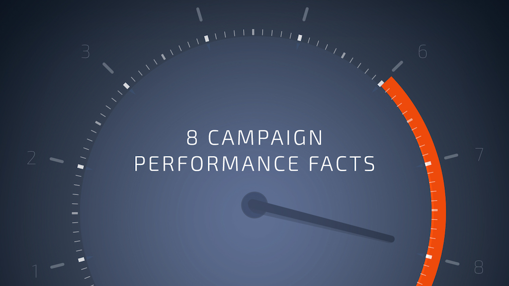 8 Mobile Marketing Campaign Performance Facts To Know