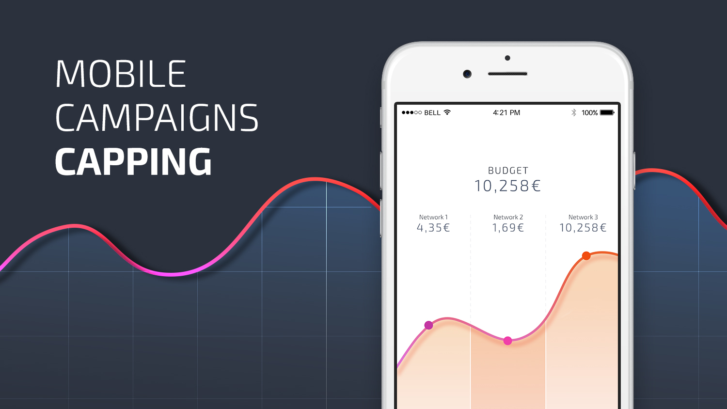 capping mobile campaigns