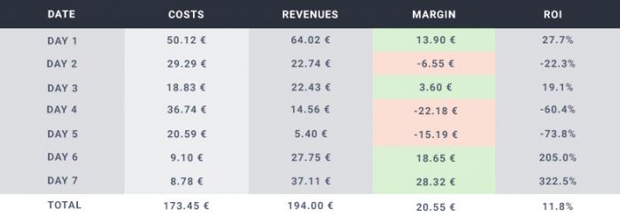 бюджет арбитраж таблица 2