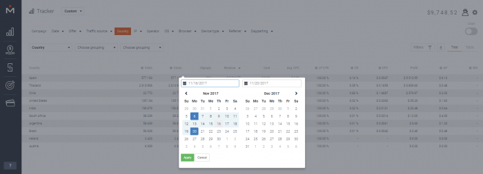mobidea tracker custom period
