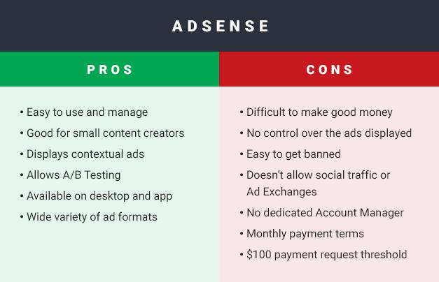 adsense pros