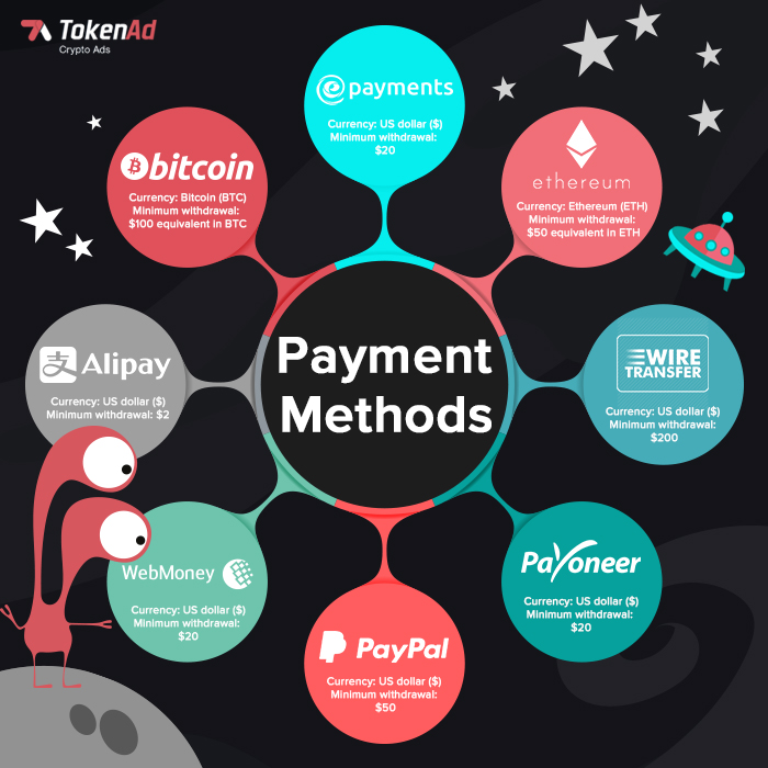 TokenAd payment methods