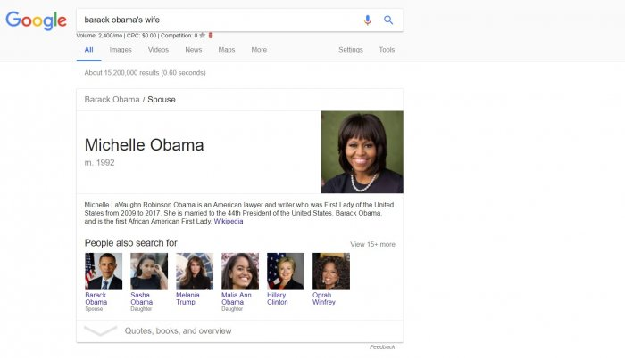 michelle obama example