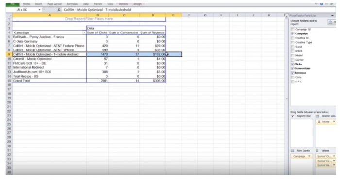 pivot table 2