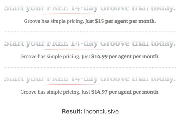 price variations