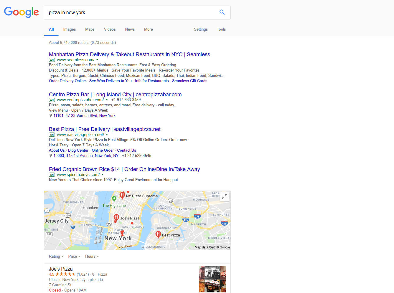Why SERP Analysis is Crucial for SEO (Step by Step Guide)