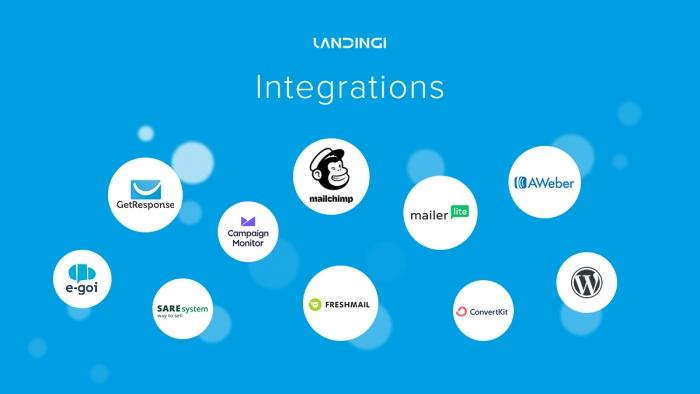 landingi integrations