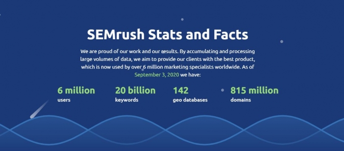 SEMrush Review: #1 SEO Tool for Serious Internet Marketers