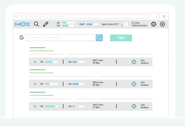 Bsmart Biz Online image3-700x478 Ahrefs vs SEMrush vs Moz: Which Tool Is Better? Blog