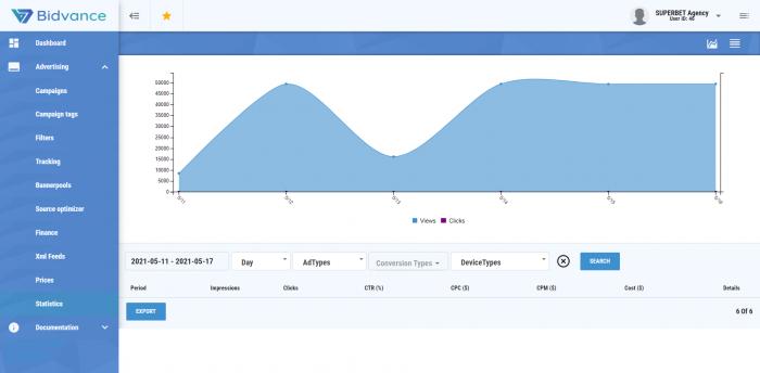 bidvance statistics page